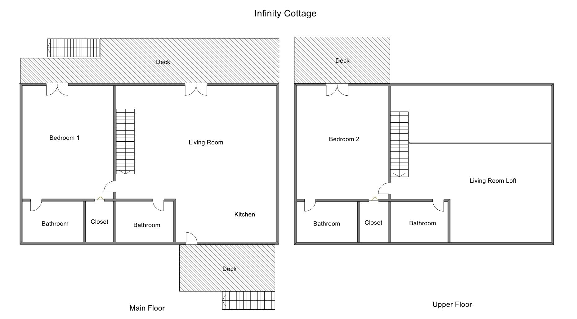Floor Plan for Silver Lake Area Cottage with Lake Michigan Frontage!